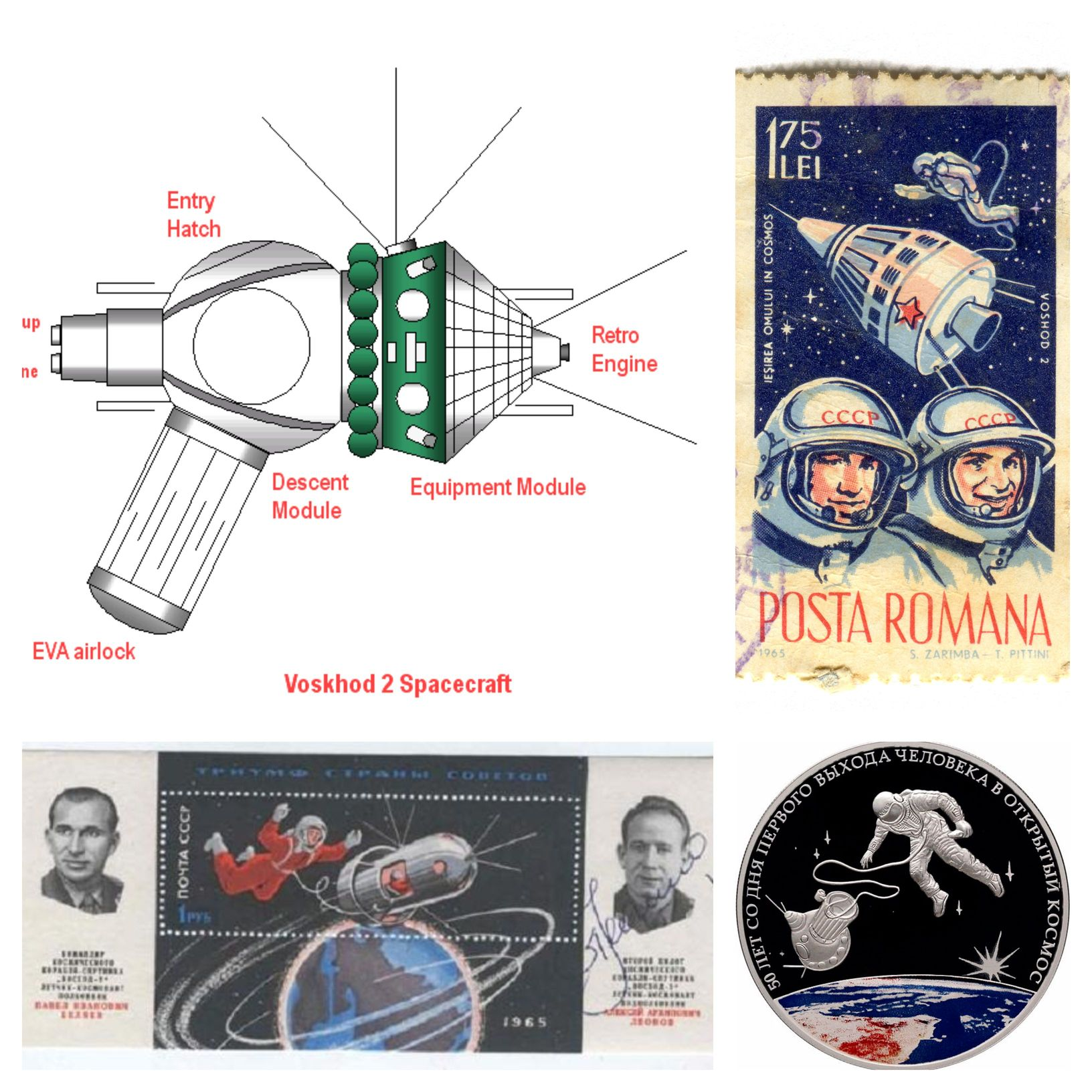 The Voskhod 2 spacecraft, along with Russian commemorative coin and Romanian stamp picturing Alexei Leonov. Credits: Wikimedia commons contributors.